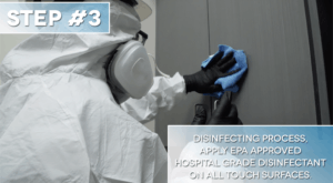 Step #3: Disinfecting Process, Apply EPA Approved Hospital Grade Disinfectant on All Touch Surfaces