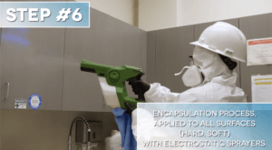 Step #6: Encapsulation Process, Applied to All Surfaces (Hard, Soft) with Electrostatic Sprayers